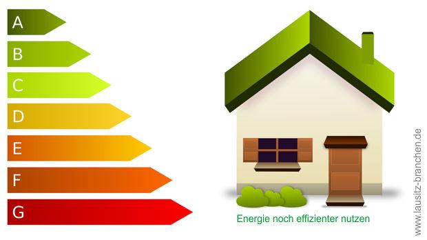 Energieeffizienzmaßnahmen in Unternehmen