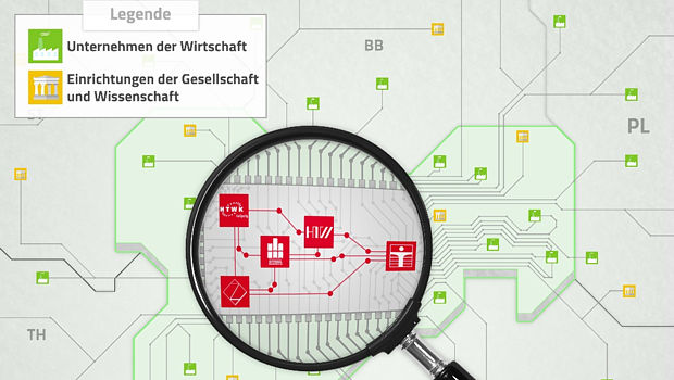 https://www.lausitz-branchen.de/medienarchiv/cms/upload/2017/juli/Transferverbund-Saxony-high-five.jpg