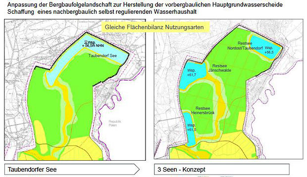 Drei-Seen-Konzept für Jänschwalde