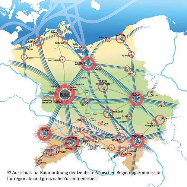 Entwicklung im Deutsch-Polnischen Verflechtungsraum