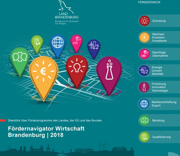 Fördernavigator Wirtschaft Brandenburg 2018