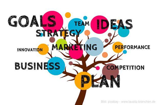 Förderung für Gründerinnen und Gründer mit innovativen Unternehmensideen in Brandenburg