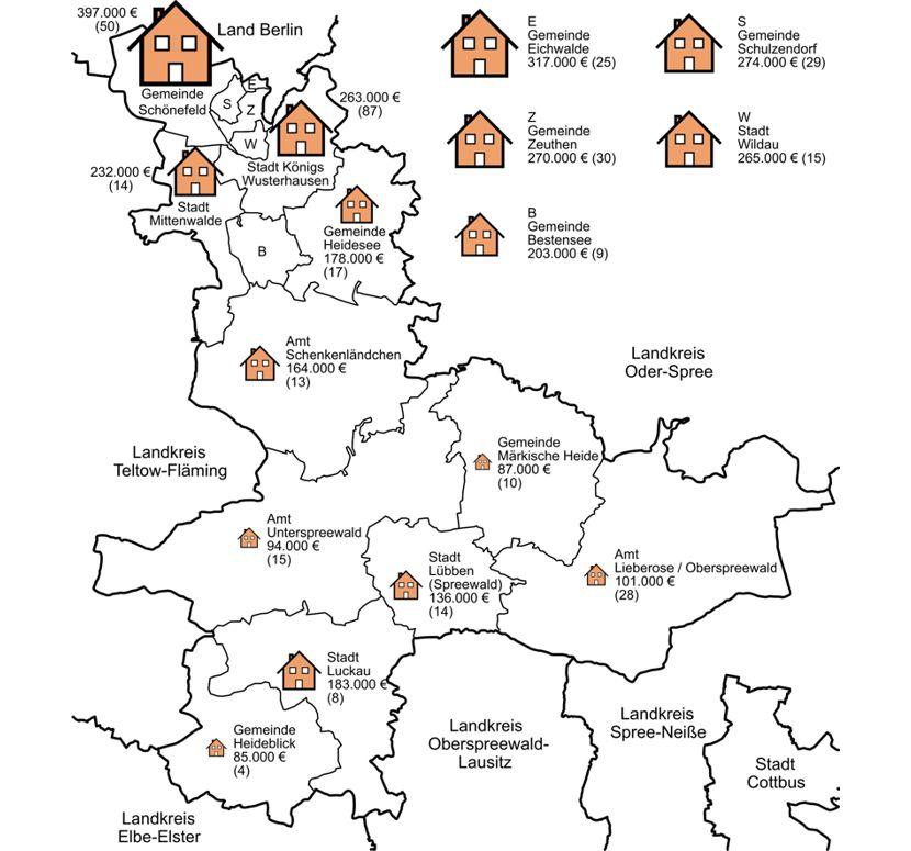 Durchschnittlicher Kaufpreis freistehender Ein- und Zweifamilienhäuser