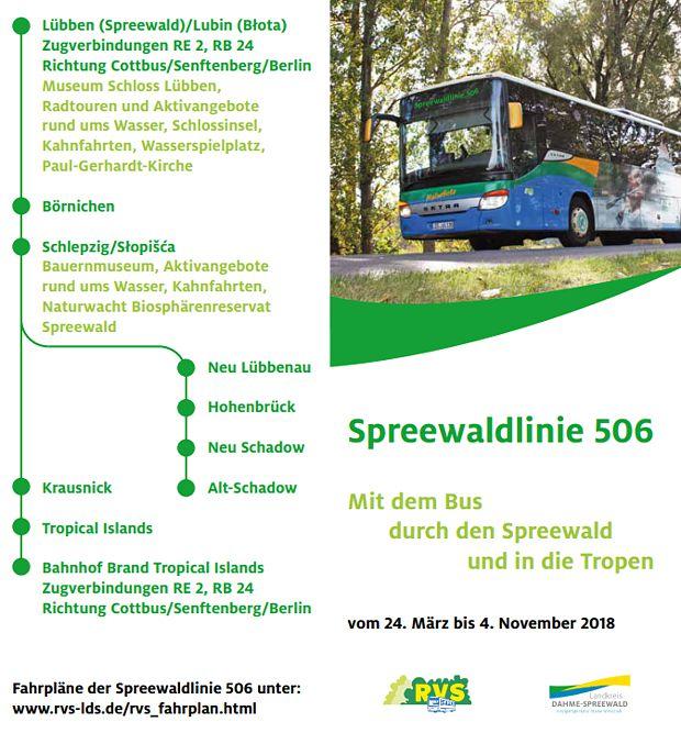 Spreewaldlinie 506